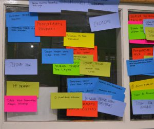 List of problems of migrant workers identified by participants